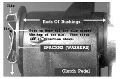 bmw e36 clutch bushing diy guide